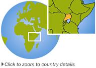 uganda globe